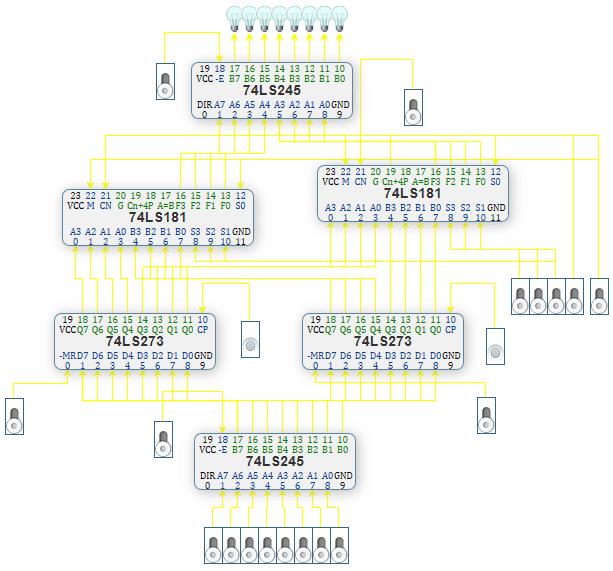 图2.2运算器虚拟实验电路